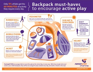 Low res Backpack Infographic - EN